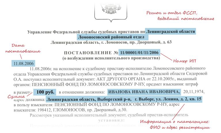 Основание для перевода на должность выше